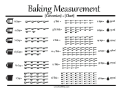 Liquid Conversions for Baking Chart