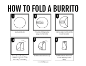 Burrito Tutorial