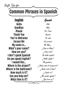 Common English to Spanish Phrases