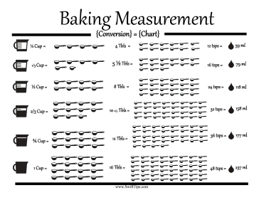 Liquid Conversions for Baking Chart Printable Board Game