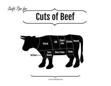 Cuts of Beef Chart Printable Board Game