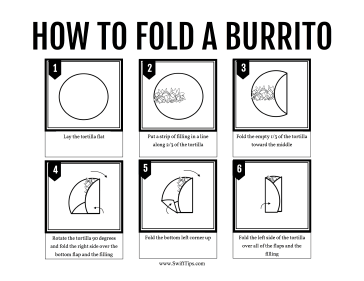 Burrito Tutorial Printable Board Game