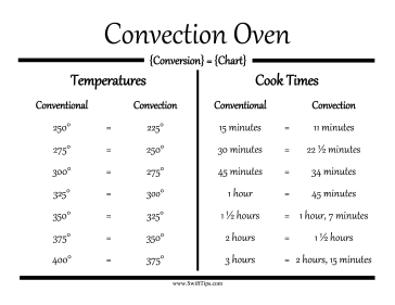 Oven Conversion Chart Printable Board Game