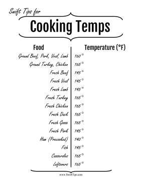 Cooking Temperatures Conversion Chart Printable Board Game