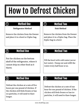 How to Defrost Chicken Printable Board Game