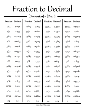 Quick DIY Fraction to Decimal Conversion Sheet - Comfort Created
