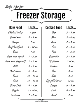 Food Freshness Freezer Guide Printable Board Game