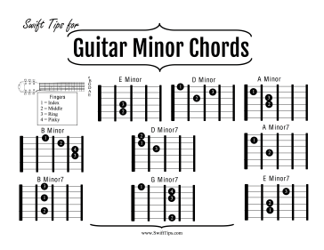 Guitar Minor Chords Printable Board Game