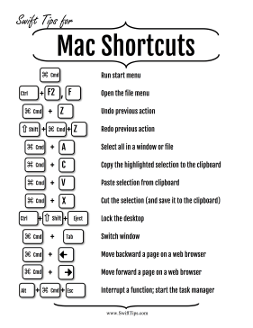 Shortcuts for Mac Computers Printable Board Game