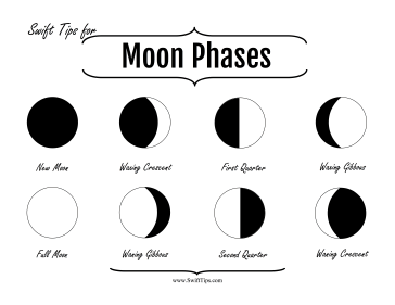 photograph relating to Moon Phases Printable titled Lunar Stages