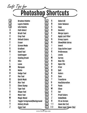 Photoshop Keys Shortcuts Printable Board Game