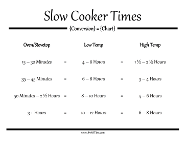 Slow Cooker Conversion Chart Printable Board Game