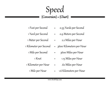 Speed Conversion Chart Printable Board Game