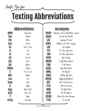 Common Texting Abbreviations Printable Board Game