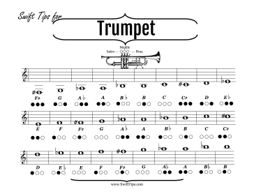 Trumpet Fingering Chart Printable Board Game