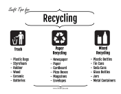 Recycling and Garbage Guide printable swift tip